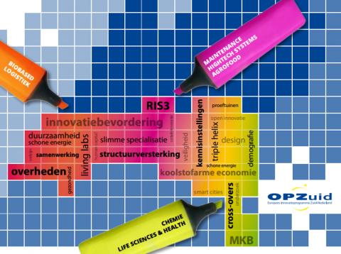 OPZuid-openstelling voor Systeemversterking Human Capital